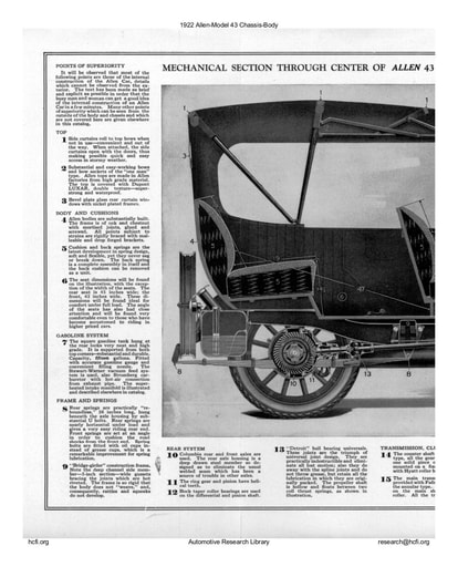 1922 Allen   Model 43 Chassis Body (2pgs)