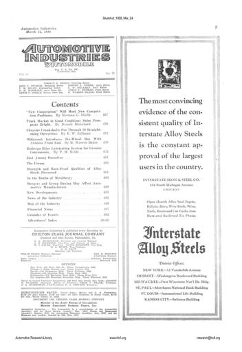 Auto Industries 1928 03 24