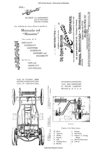 1901 De Dion Bouton   Motorcycles & Motorettes (2pgs)