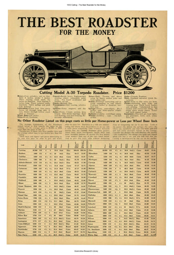 1912 Cutting   The Best Roadster for the Money (4pgs)