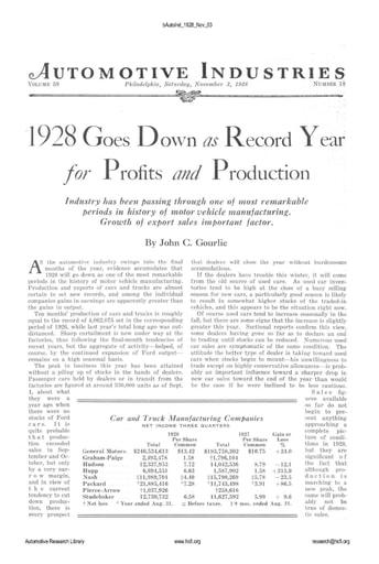 Auto Industries 1928 11 03