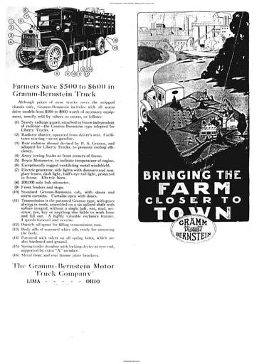 1923 Gramm Bernstein   Bringing  the Farm Closer to Town (10pgs)