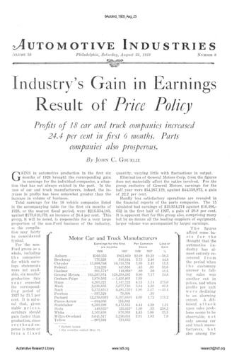Auto Industries 1928 08 25
