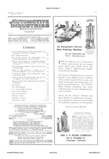 Auto Industries 1928 05 12