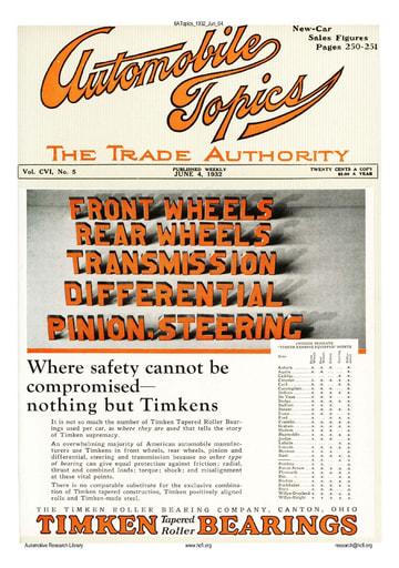 Auto Topics | 1932 Jun 04